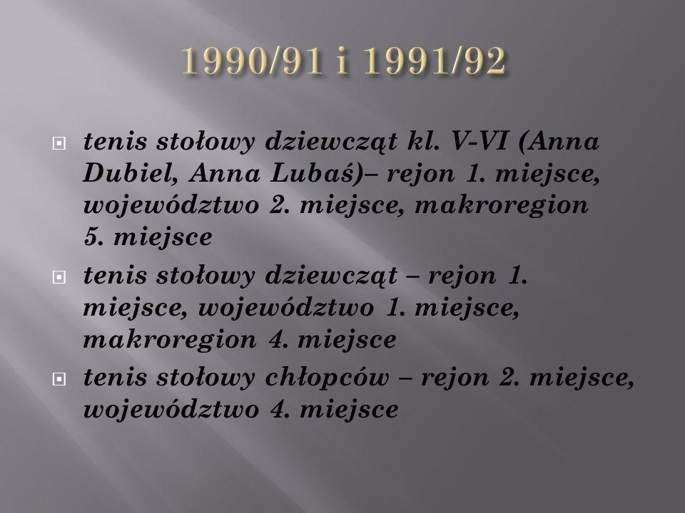  tenis stołowy dziewcząt kl. V-VI (Anna Dubiel, Anna Lubaś)– rejon 1.