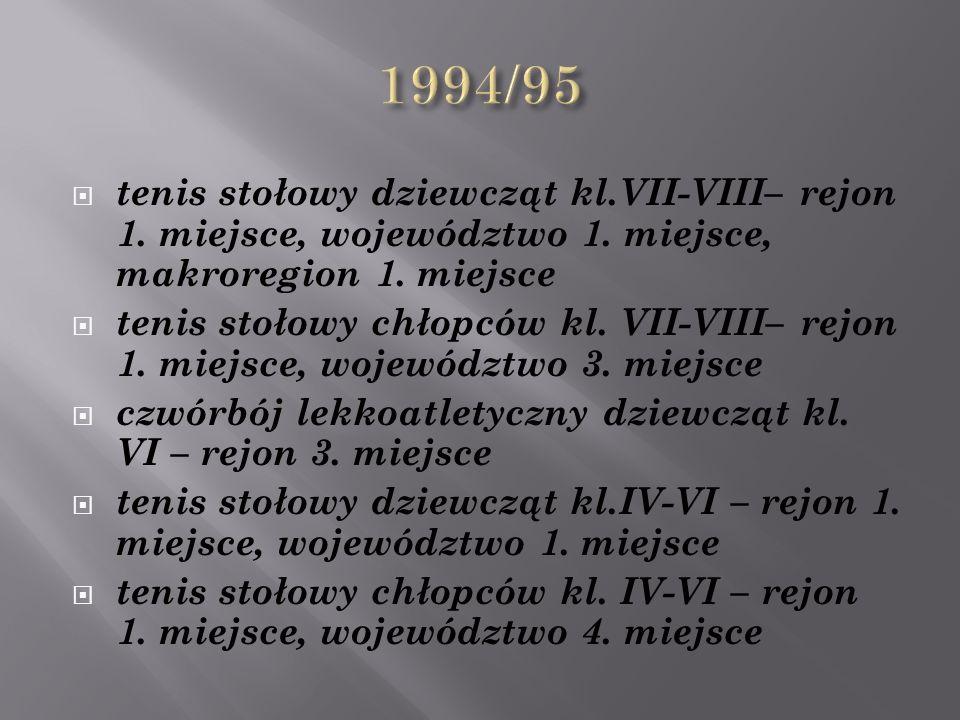  tenis stołowy dziewcząt kl.VII-VIII– rejon 1. miejsce, województwo 1.
