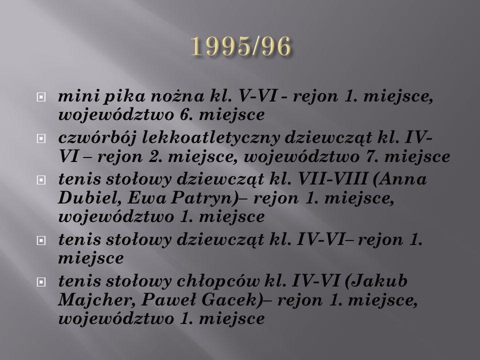  mini pika nożna kl. V-VI - rejon 1. miejsce, województwo 6.