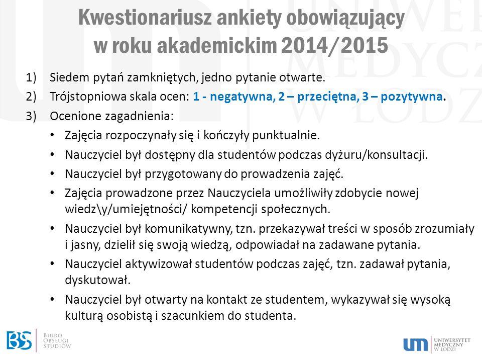Liczba wypełnionych ankiet WYDZIAŁ SEM.LETNI 2014/2015 SEM.