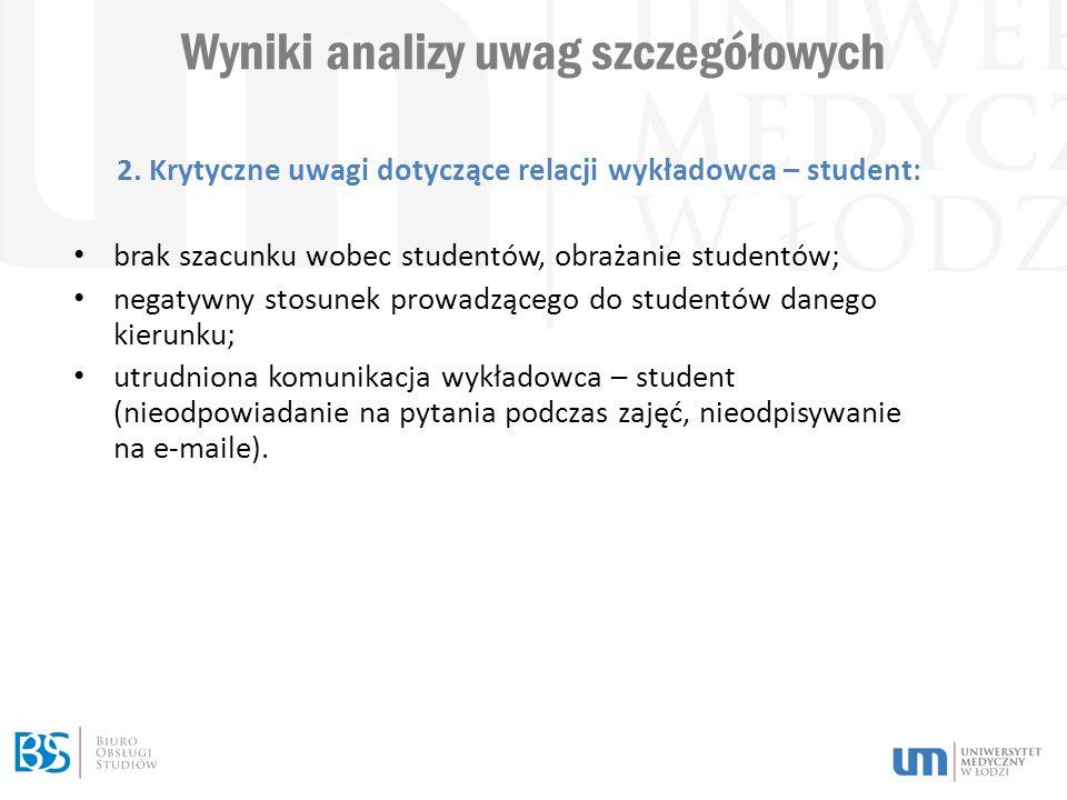 Wyniki analizy uwag szczegółowych 2.