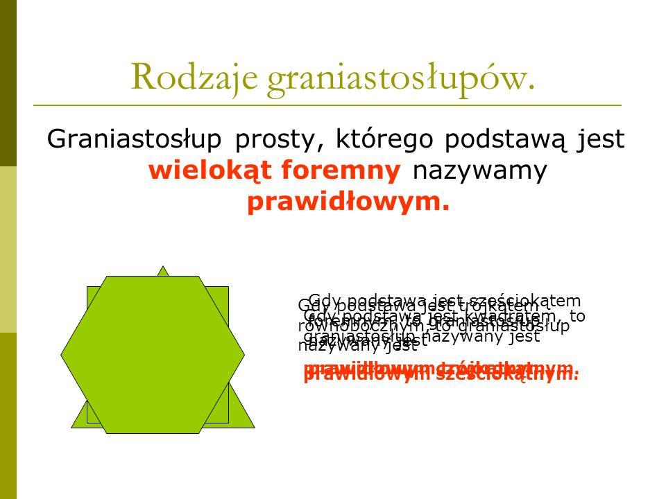 Rodzaje graniastosłupów. Graniastosłup prosty, którego podstawą jest wielokąt foremny nazywamy prawidłowym. Gdy podstawa jest trójkątem równobocznym,