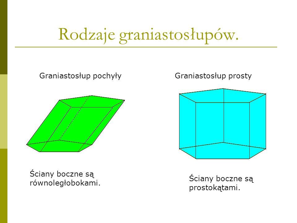 Rodzaje graniastosłupów. Graniastosłup pochyłyGraniastosłup prosty Ściany boczne są równoległobokami. Ściany boczne są prostokątami.