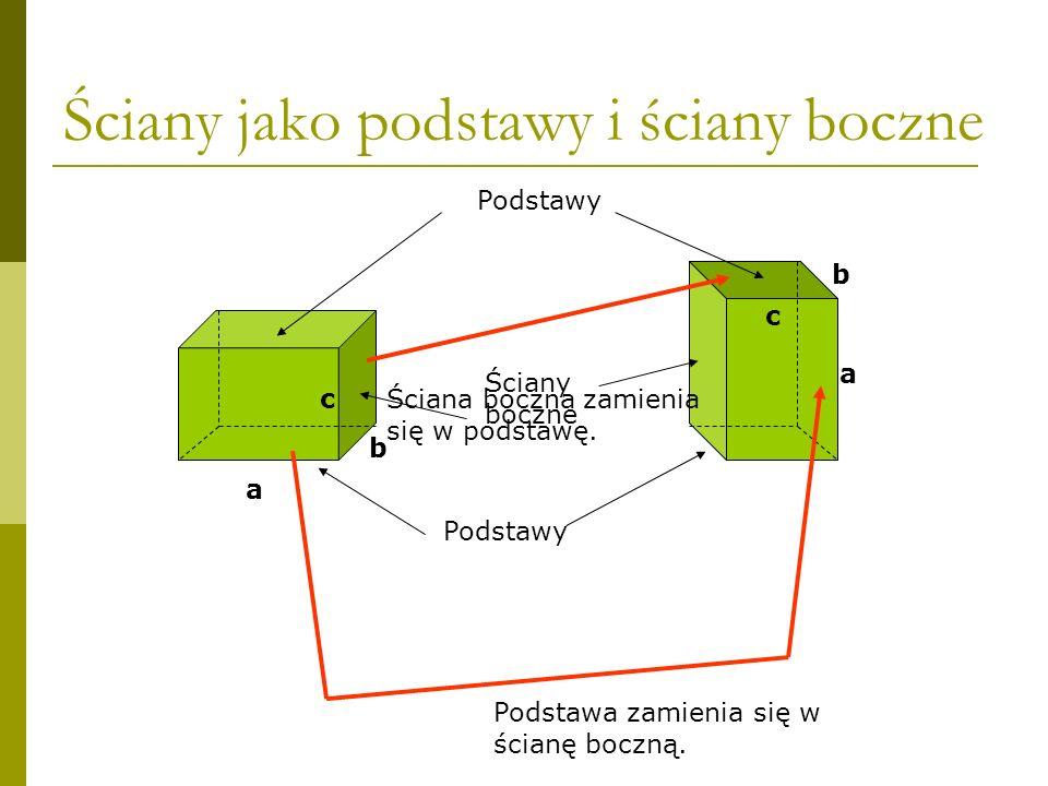 a b c a b c Podstawy Ściany boczne Ściany jako podstawy i ściany boczne Podstawa zamienia się w ścianę boczną. Ściana boczna zamienia się w podstawę.