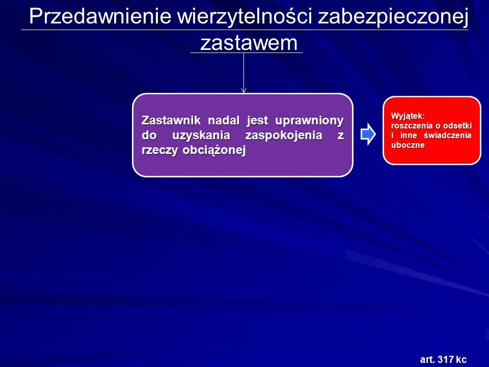 Przedawnienie wierzytelności zabezpieczonej zastawem art. 317 kc Zastawnik nadal jest uprawniony do uzyskania zaspokojenia z rzeczy obciążonej Wyjątek