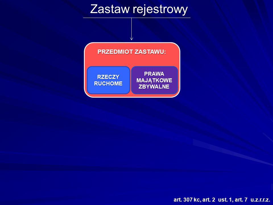 Zastaw rejestrowy art. 307 kc, art. 2 ust. 1, art. 7 u.z.r.r.z. PRZEDMIOT ZASTAWU: RZECZY RUCHOME PRAWA MAJĄTKOWE ZBYWALNE