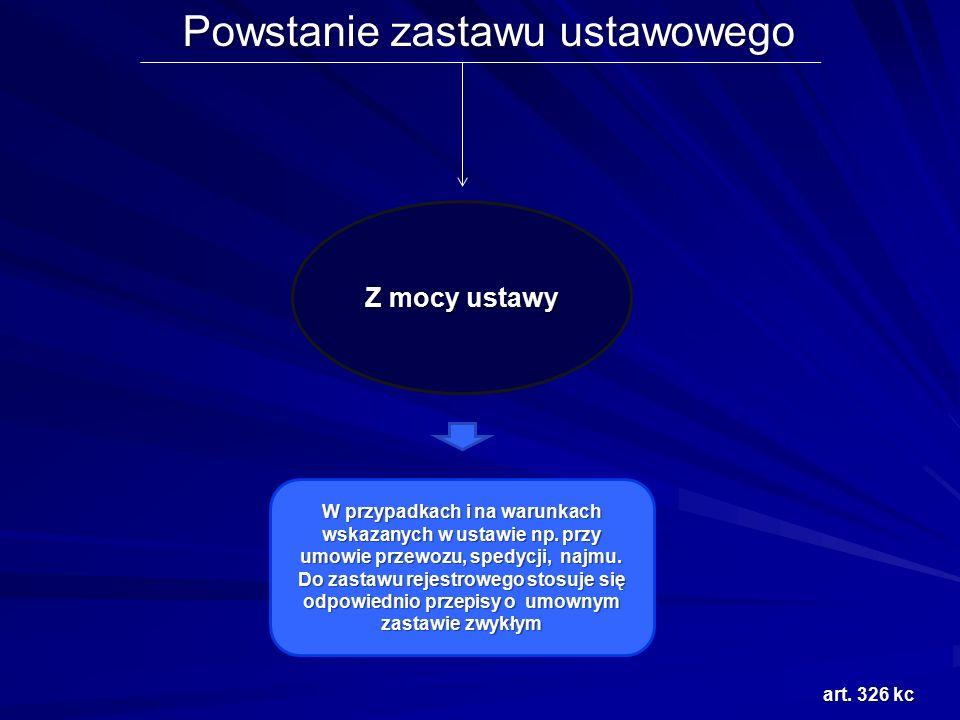 Powstanie zastawu ustawowego art. 326 kc Z mocy ustawy W przypadkach i na warunkach wskazanych w ustawie np. przy umowie przewozu, spedycji, najmu. Do