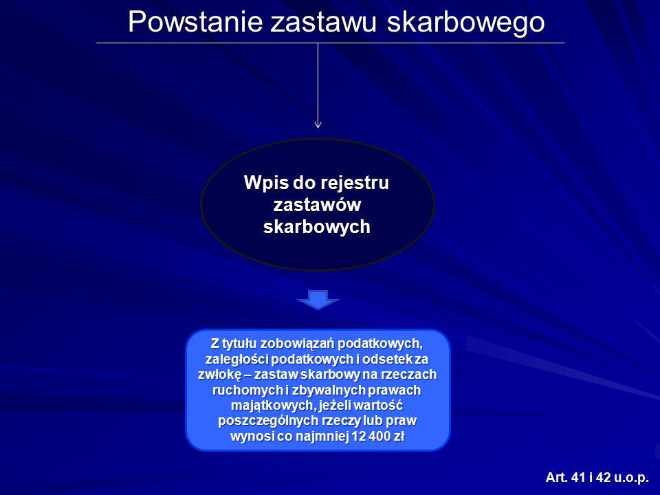 Powstanie zastawu skarbowego Art. 41 i 42 u.o.p. Wpis do rejestru zastawów skarbowych Z tytułu zobowiązań podatkowych, zaległości podatkowych i odsete