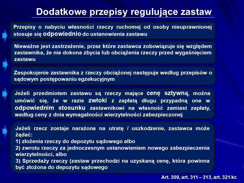 Dodatkowe przepisy regulujące zastaw Art. 309, art. 311 – 313, art. 321 kc Nieważne jest zastrzeżenie, przez które zastawca zobowiązuje się względem z