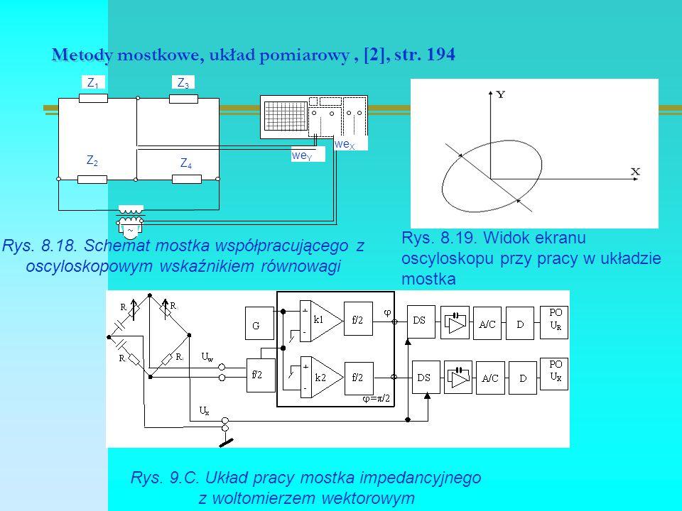Metody mostkowe, układ pomiarowy, [2], str. 194  Z1Z1 Z3Z3 Z2Z2 Z4Z4 we Y we X Rys. 8.18. Schemat mostka współpracującego z oscyloskopowym wskaźnikie