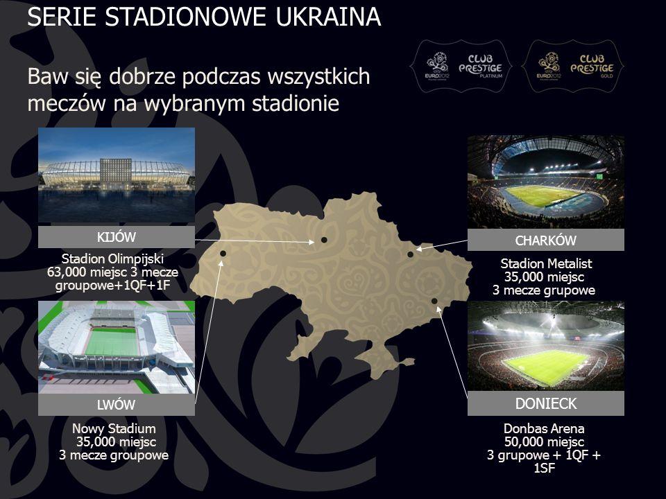 Nowy Stadium 35,000 miejsc 3 mecze groupowe Stadion Metalist 35,000 miejsc 3 mecze grupowe Donbas Arena 50,000 miejsc 3 grupowe + 1QF + 1SF Stadion Olimpijski 63,000 miejsc 3 mecze groupowe+1QF+1F SERIE STADIONOWE UKRAINA Baw się dobrze podczas wszystkich meczów na wybranym stadionie KIJÓW LWÓW CHARKÓW DONIECK