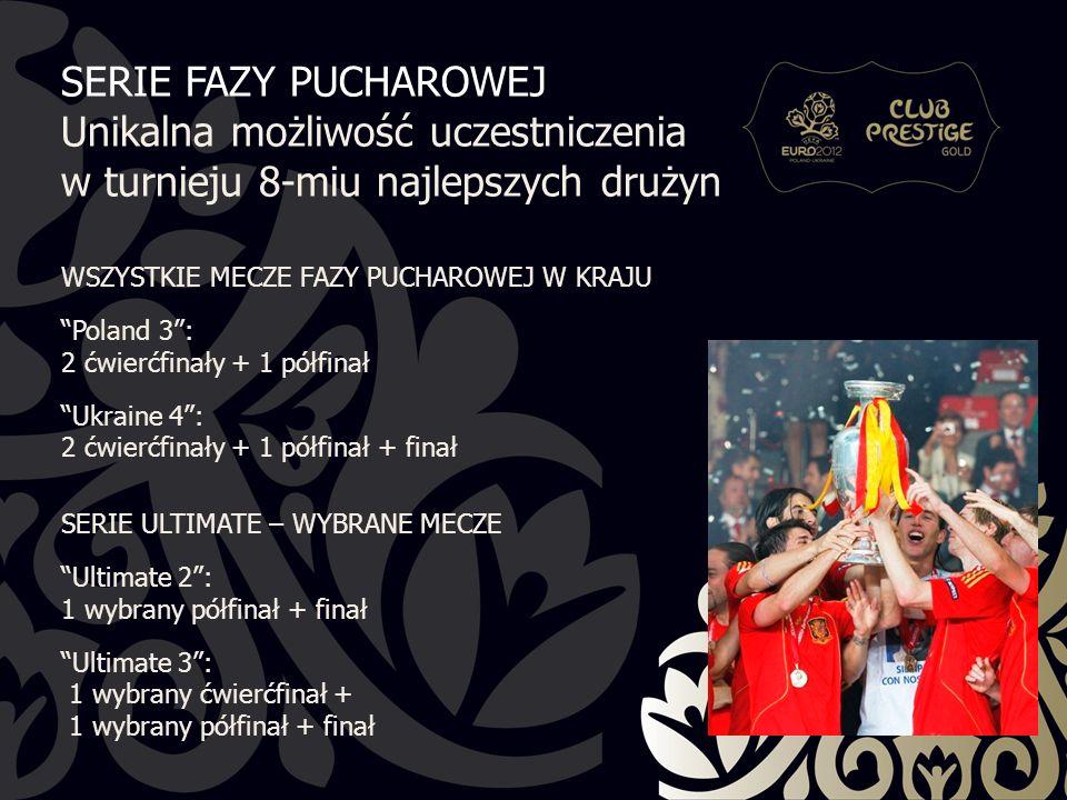 SERIE FAZY PUCHAROWEJ Unikalna możliwość uczestniczenia w turnieju 8-miu najlepszych drużyn WSZYSTKIE MECZE FAZY PUCHAROWEJ W KRAJU Poland 3 : 2 ćwierćfinały + 1 półfinał Ukraine 4 : 2 ćwierćfinały + 1 półfinał + finał SERIE ULTIMATE – WYBRANE MECZE Ultimate 2 : 1 wybrany półfinał + finał Ultimate 3 : 1 wybrany ćwierćfinał + 1 wybrany półfinał + finał