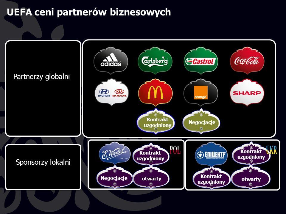 Partnerzy globalni Sponsorzy lokalni Negocjacje otwarty Kontrakt uzgodniony Negocjacje Kontrakt uzgodniony UEFA ceni partnerów biznesowych otwarty Kontrakt uzgodniony