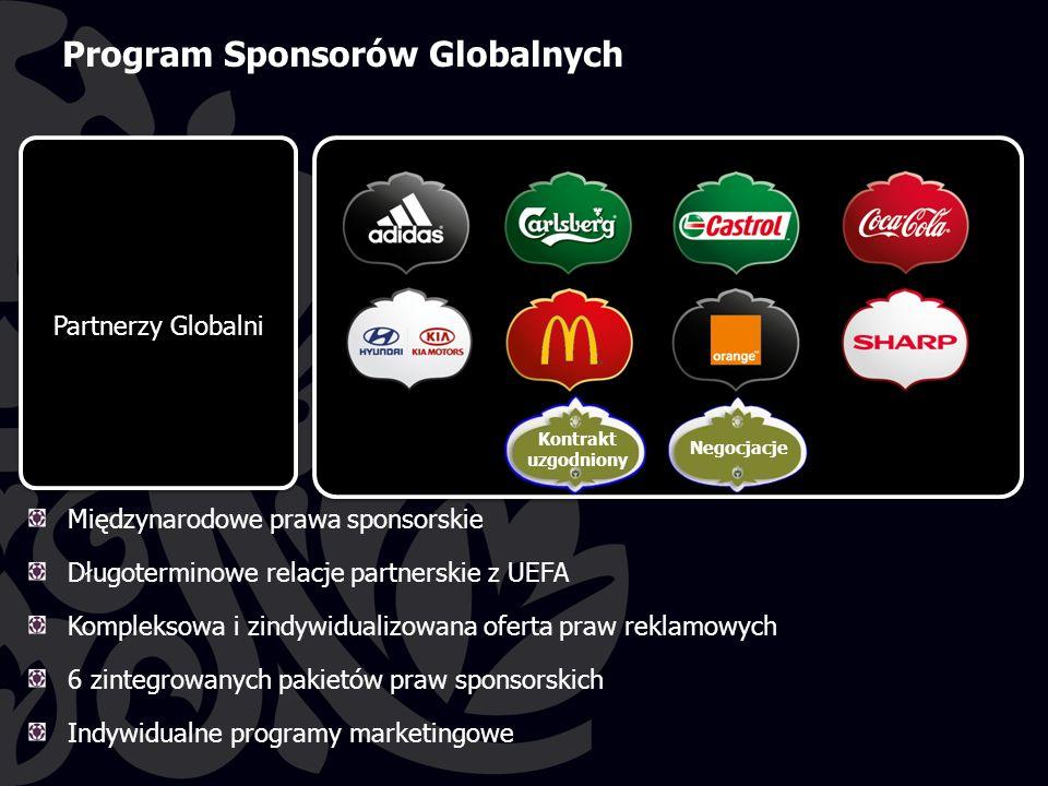 Międzynarodowe prawa sponsorskie Długoterminowe relacje partnerskie z UEFA Kompleksowa i zindywidualizowana oferta praw reklamowych 6 zintegrowanych pakietów praw sponsorskich Indywidualne programy marketingowe Partnerzy Globalni Negotiation Open Kontrakt uzgodniony Negocjacje Program Sponsorów Globalnych