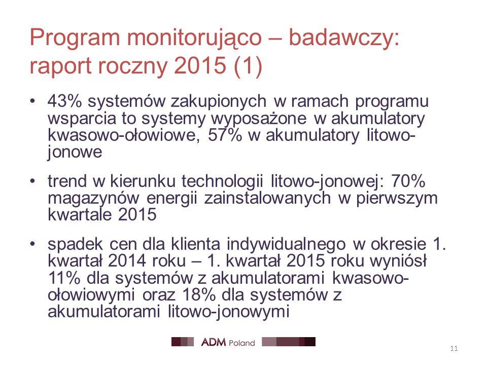 Program monitorująco – badawczy: raport roczny 2015 (1) 43% systemów zakupionych w ramach programu wsparcia to systemy wyposażone w akumulatory kwasowo-ołowiowe, 57% w akumulatory litowo- jonowe trend w kierunku technologii litowo-jonowej: 70% magazynów energii zainstalowanych w pierwszym kwartale 2015 spadek cen dla klienta indywidualnego w okresie 1.