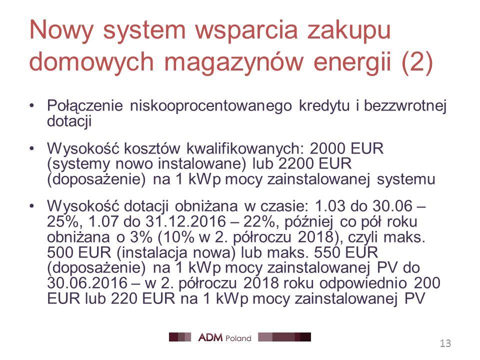 Nowy system wsparcia zakupu domowych magazynów energii (2) Połączenie niskooprocentowanego kredytu i bezzwrotnej dotacji Wysokość kosztów kwalifikowan