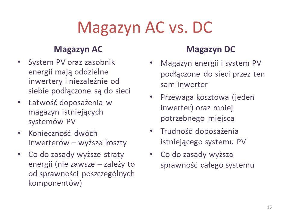 Magazyn AC vs. DC Magazyn AC System PV oraz zasobnik energii mają oddzielne inwertery i niezależnie od siebie podłączone są do sieci Łatwość doposażen