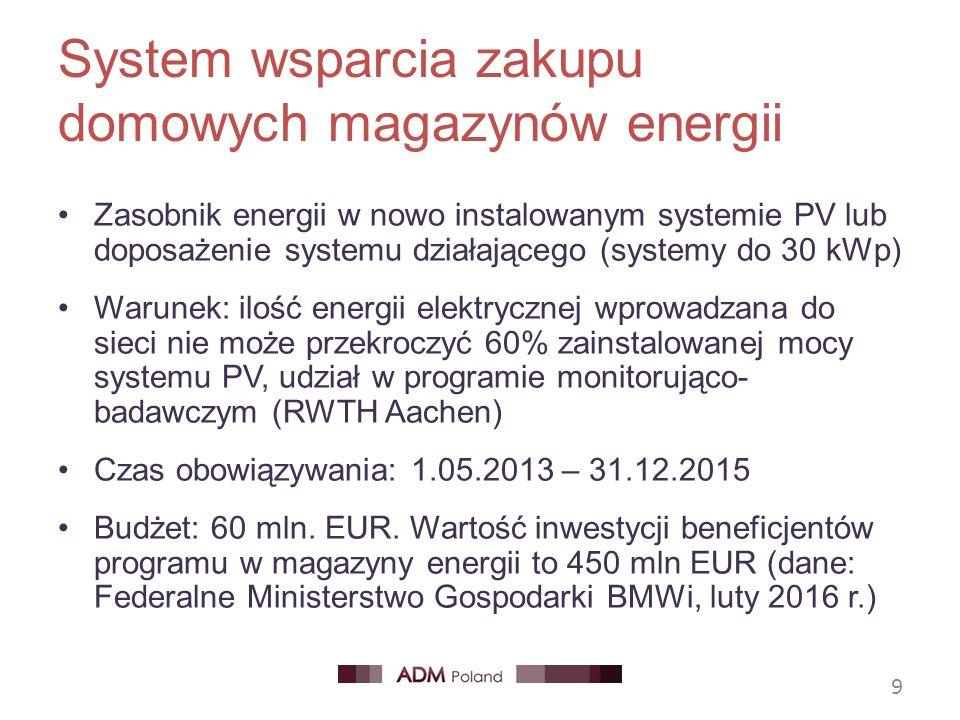 System wsparcia zakupu domowych magazynów energii Zasobnik energii w nowo instalowanym systemie PV lub doposażenie systemu działającego (systemy do 30 kWp) Warunek: ilość energii elektrycznej wprowadzana do sieci nie może przekroczyć 60% zainstalowanej mocy systemu PV, udział w programie monitorująco- badawczym (RWTH Aachen) Czas obowiązywania: 1.05.2013 – 31.12.2015 Budżet: 60 mln.