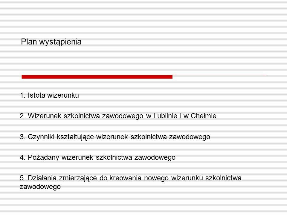Plan wystąpienia 1. Istota wizerunku 2. Wizerunek szkolnictwa zawodowego w Lublinie i w Chełmie 3.