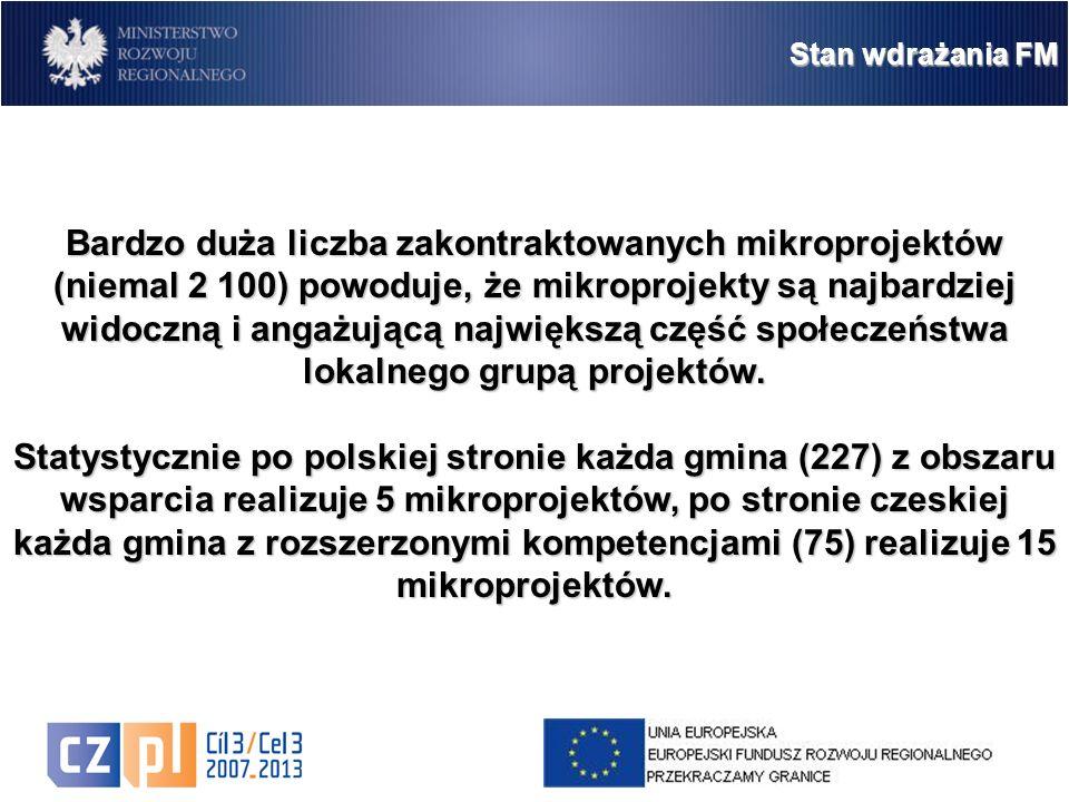 8 Stan wdrażania FM Bardzo duża liczba zakontraktowanych mikroprojektów (niemal 2 100) powoduje, że mikroprojekty są najbardziej widoczną i angażującą największą część społeczeństwa lokalnego grupą projektów.