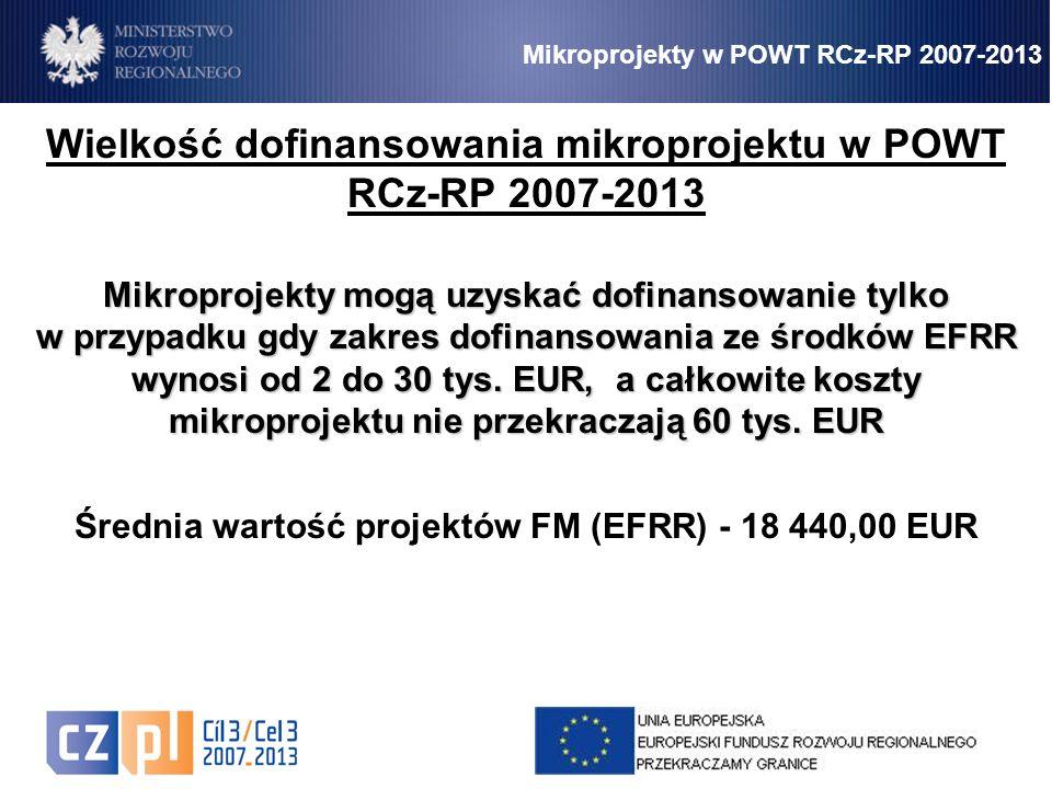 9 Wielkość dofinansowania mikroprojektu w POWT RCz-RP 2007-2013 Mikroprojekty mogą uzyskać dofinansowanie tylko w przypadku gdy zakres dofinansowania ze środków EFRR wynosi od 2 do 30 tys.