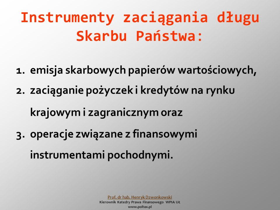 Instrumenty zaciągania długu Skarbu Państwa: 1.emisja skarbowych papierów wartościowych, 2.zaciąganie pożyczek i kredytów na rynku krajowym i zagranicznym oraz 3.operacje związane z finansowymi instrumentami pochodnymi.