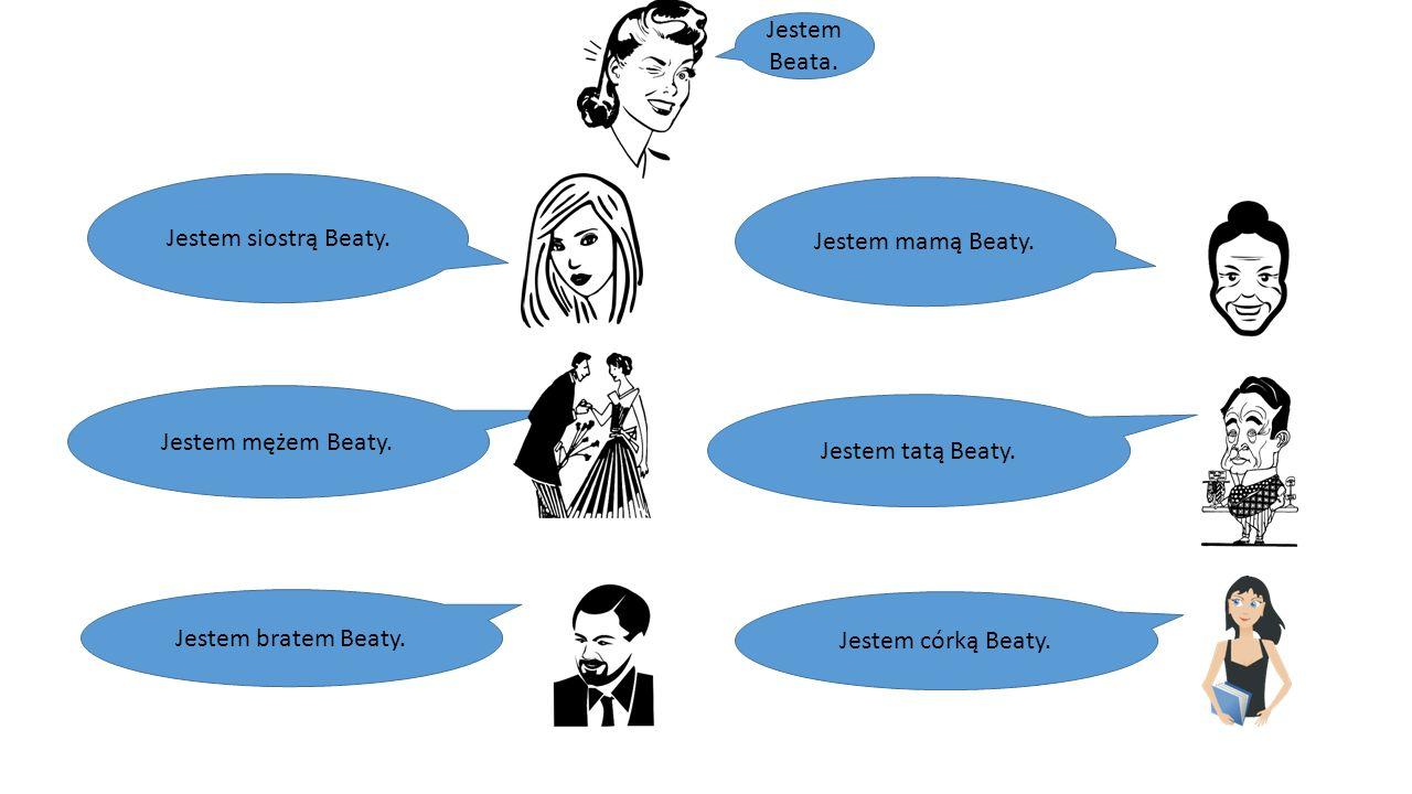 Jestem siostrą Beaty.Jestem mężem Beaty. Jestem bratem Beaty.
