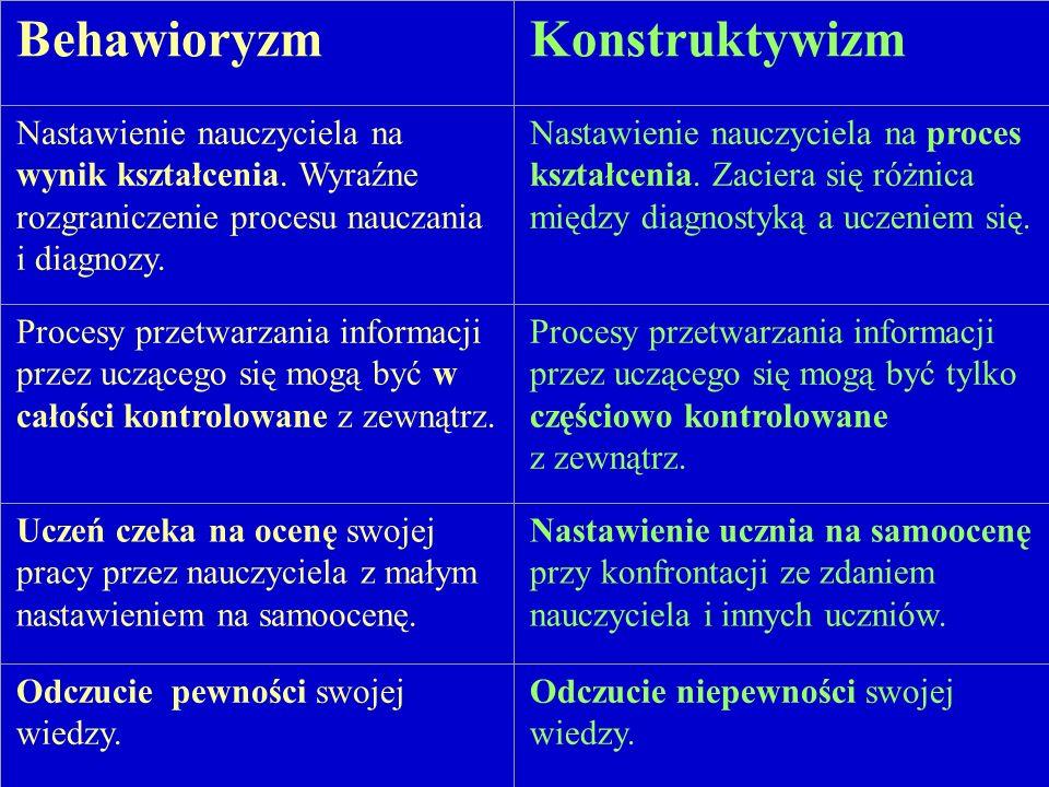 BehawioryzmKonstruktywizm Nastawienie nauczyciela na wynik kształcenia.