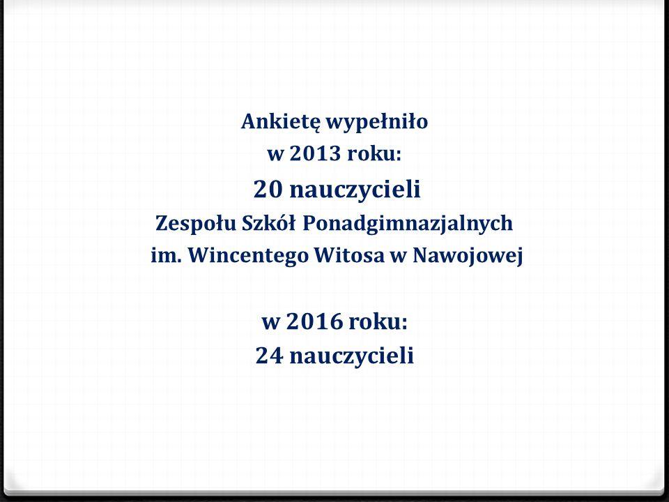 Ankietę wypełniło w 2013 roku: 20 nauczycieli Zespołu Szkół Ponadgimnazjalnych im. Wincentego Witosa w Nawojowej w 2016 roku: 24 nauczycieli