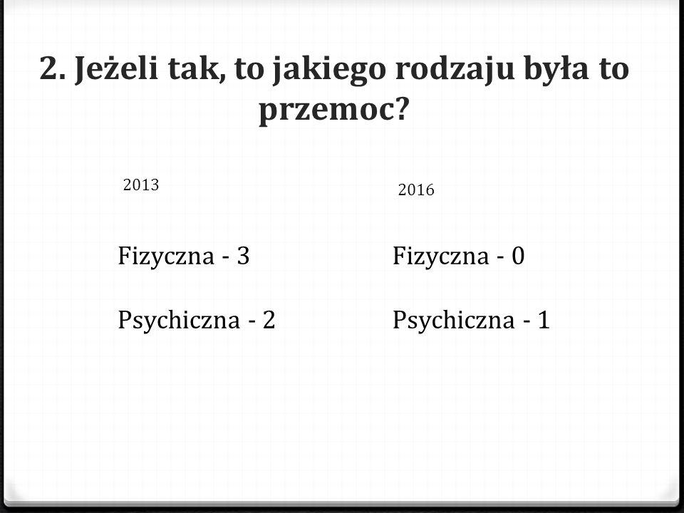 2. Jeżeli tak, to jakiego rodzaju była to przemoc? 2013 2016 Fizyczna - 3 Psychiczna - 2 Fizyczna - 0 Psychiczna - 1