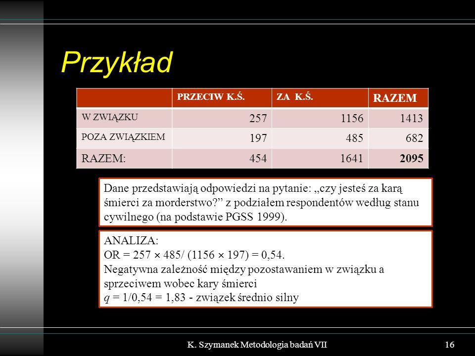 Przykład K. Szymanek Metodologia badań VII16 PRZECIW K.Ś.ZA K.Ś.