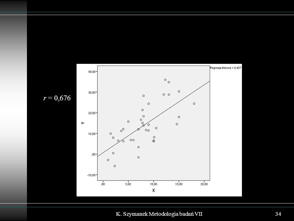 K. Szymanek Metodologia badań VII34 r = 0,676