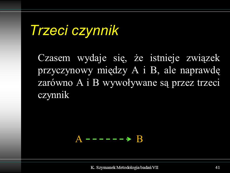 Trzeci czynnik Czasem wydaje się, że istnieje związek przyczynowy między A i B, ale naprawdę zarówno A i B wywoływane są przez trzeci czynnik A B K.