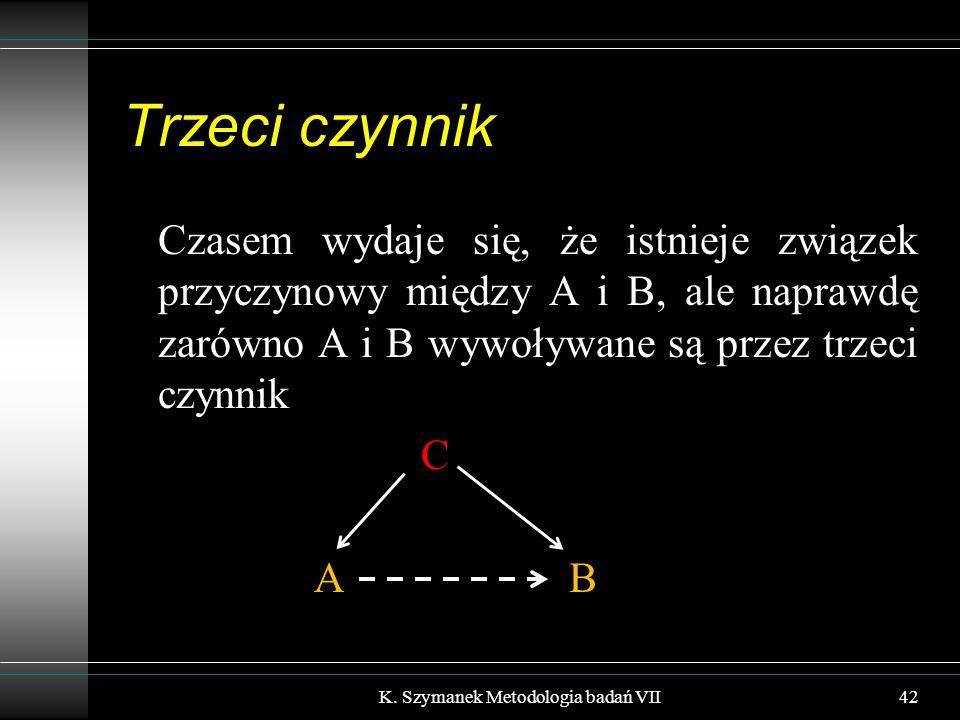 Trzeci czynnik Czasem wydaje się, że istnieje związek przyczynowy między A i B, ale naprawdę zarówno A i B wywoływane są przez trzeci czynnik C A B K.