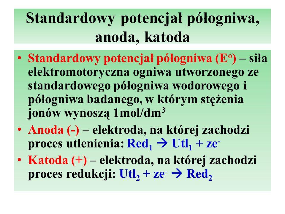 Standardowy potencjał półogniwa, anoda, katoda Standardowy potencjał półogniwa (E o ) – siła elektromotoryczna ogniwa utworzonego ze standardowego pół