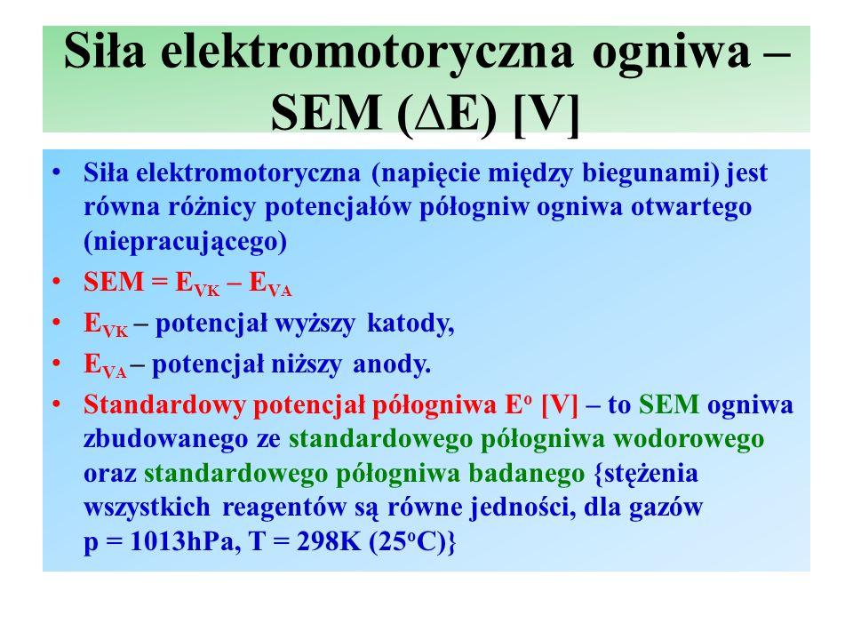 Siła elektromotoryczna ogniwa – SEM (∆E) [V] Siła elektromotoryczna (napięcie między biegunami) jest równa różnicy potencjałów półogniw ogniwa otwarte