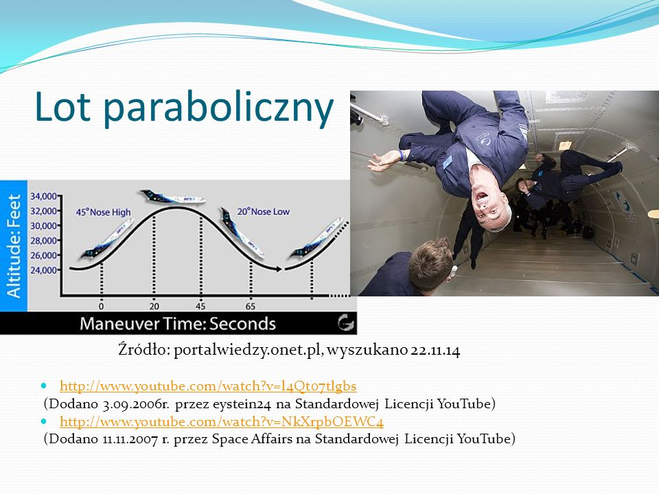 Lot paraboliczny http://www.youtube.com/watch?v=l4Qt07tlgbs (Dodano 3.09.2006r.