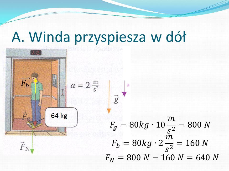 B.Ze stałą prędkością w dół Źródło: M. Braun, W. Śliwa, B.