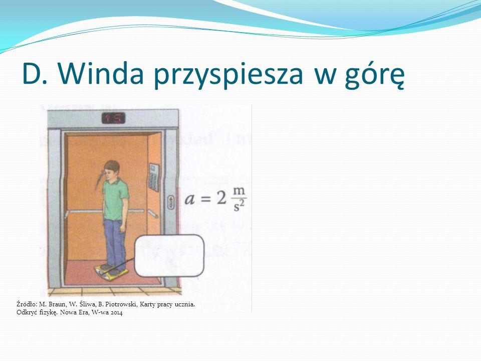 D. Winda przyspiesza w górę Źródło: M. Braun, W.