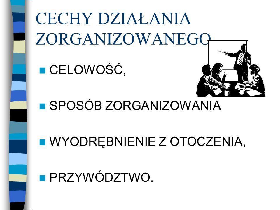 Przedmiot teorii zarządzania Organizacje w sensie instytucji i ich części np.