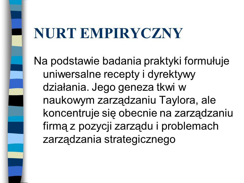 NURT EMPIRYCZNY Na podstawie badania praktyki formułuje uniwersalne recepty i dyrektywy działania.