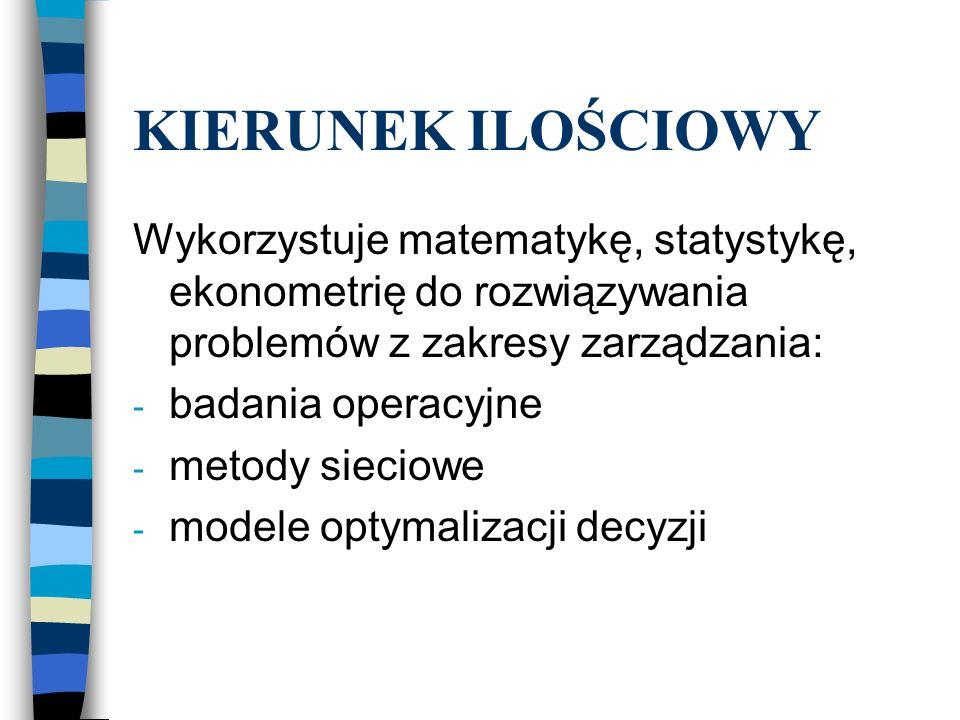 KIERUNEK ILOŚCIOWY Wykorzystuje matematykę, statystykę, ekonometrię do rozwiązywania problemów z zakresy zarządzania: - badania operacyjne - metody sieciowe - modele optymalizacji decyzji