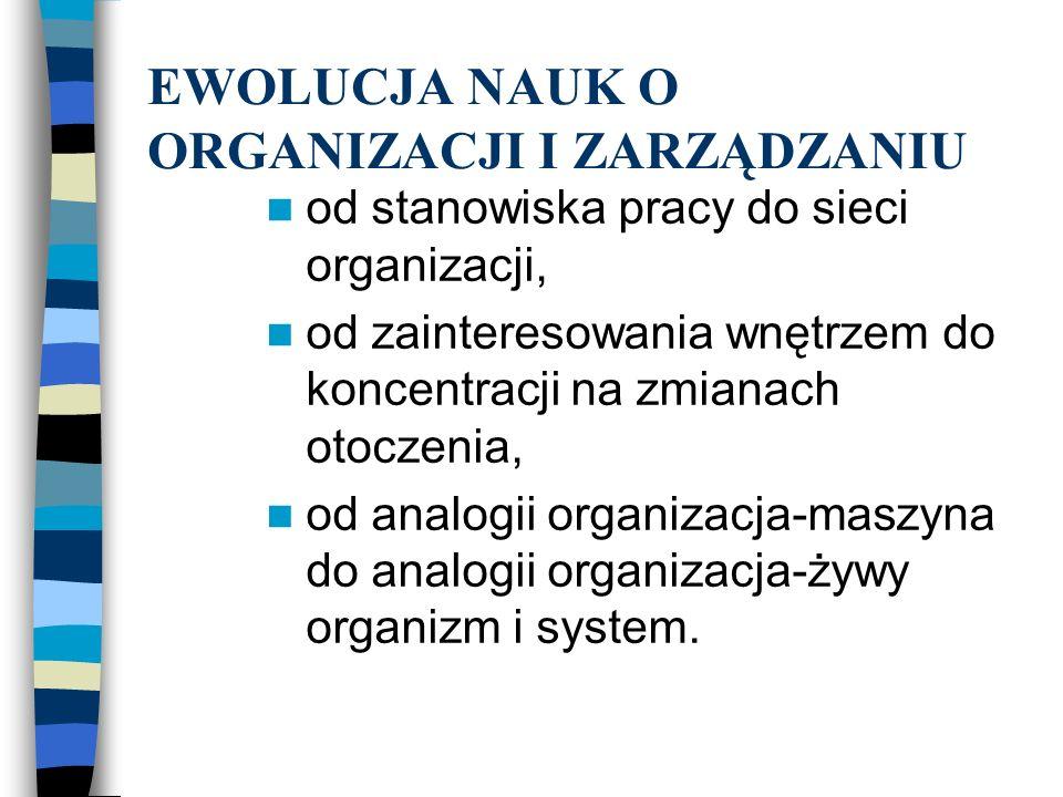 EWOLUCJA NAUK O ORGANIZACJI I ZARZĄDZANIU od stanowiska pracy do sieci organizacji, od zainteresowania wnętrzem do koncentracji na zmianach otoczenia, od analogii organizacja-maszyna do analogii organizacja-żywy organizm i system.