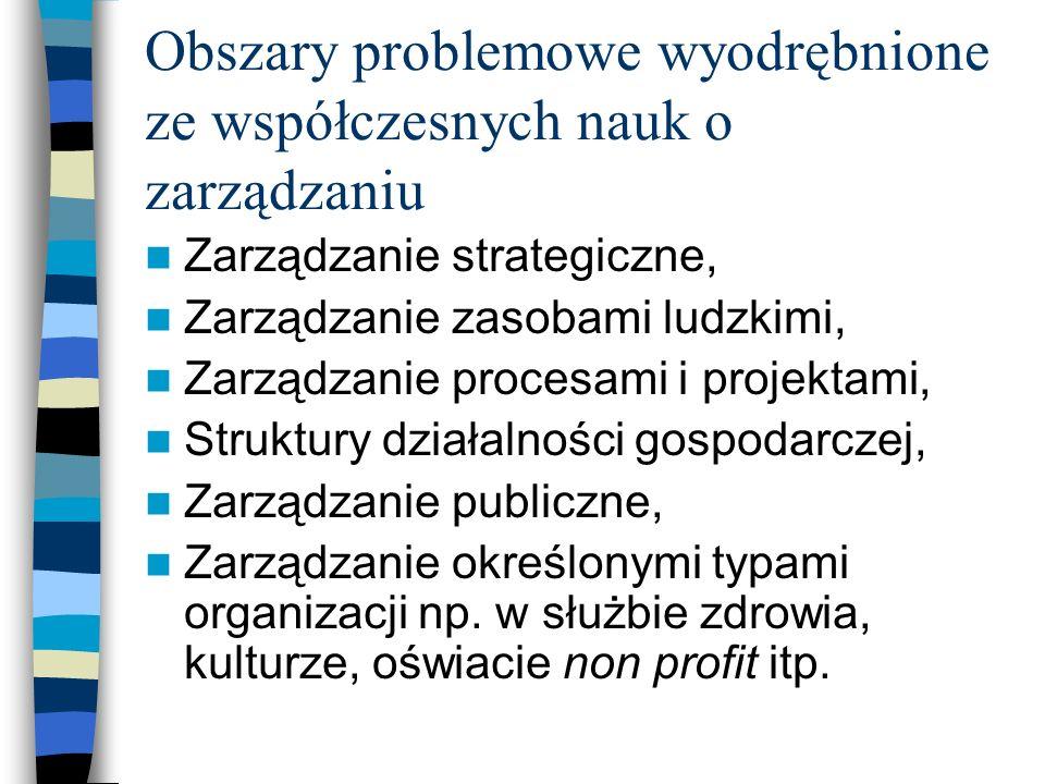 Obszary problemowe wyodrębnione ze współczesnych nauk o zarządzaniu Zarządzanie strategiczne, Zarządzanie zasobami ludzkimi, Zarządzanie procesami i projektami, Struktury działalności gospodarczej, Zarządzanie publiczne, Zarządzanie określonymi typami organizacji np.