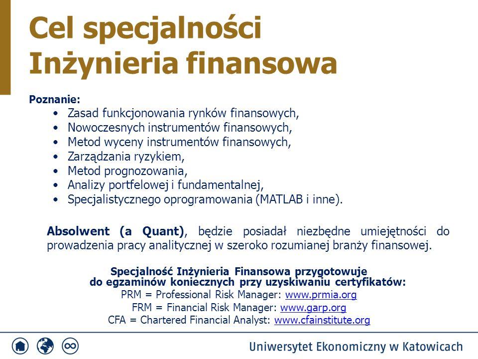 PrzedmiotSemestr Punkty ECTS Ilość godzin Ćwiczenia SWykład S Rachunek prawdopodobieństwa441530 Podstawy modelowania w MATLABIE544515 Pochodne instrumenty finansowe541530 Procesy stochastyczne5430 Instrumenty finansowe o stałym dochodzie641530 Modelowanie ekonometryczne641530 Zastosowanie Excela (VBA) w inżynierii finansowej633015 Przedmioty specjalnościowe: tylko studia stacjonarne