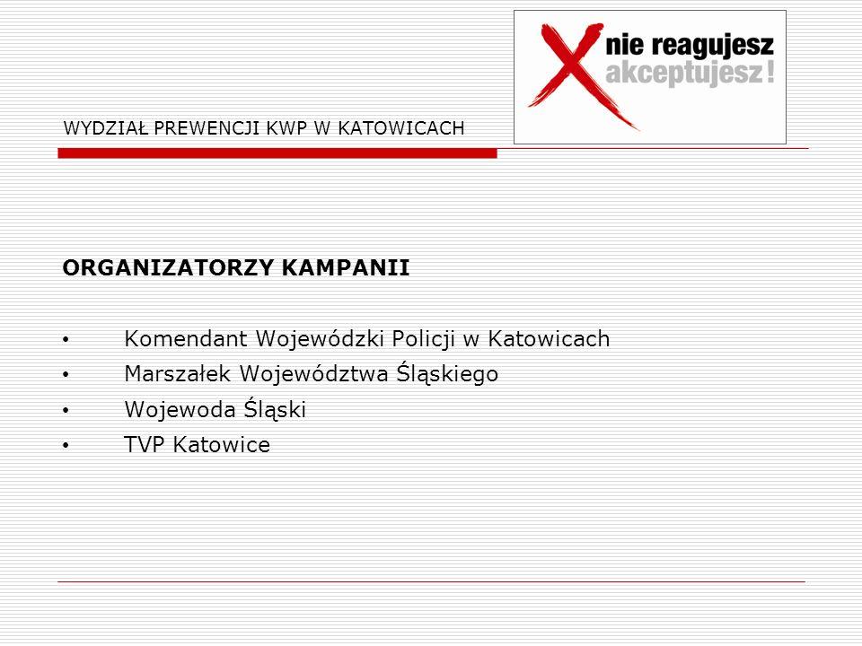 WYDZIAŁ PREWENCJI KWP W KATOWICACH ORGANIZATORZY KAMPANII Komendant Wojewódzki Policji w Katowicach Marszałek Województwa Śląskiego Wojewoda Śląski TVP Katowice