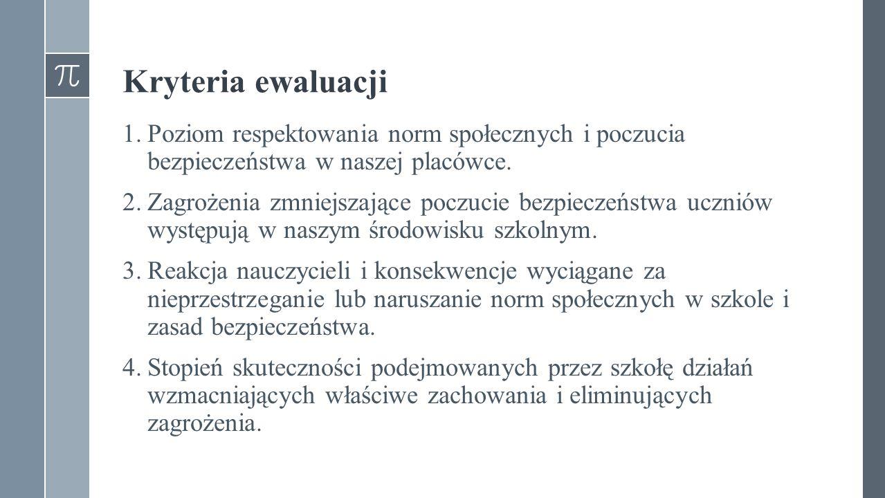 Kryteria ewaluacji 1.Poziom respektowania norm społecznych i poczucia bezpieczeństwa w naszej placówce. 2.Zagrożenia zmniejszające poczucie bezpieczeń