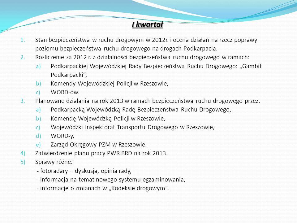 I kwartał 1. Stan bezpieczeństwa w ruchu drogowym w 2012r.