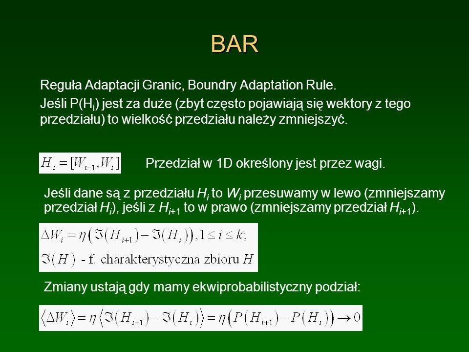 Maksymalizacja entropii Kwantyzator maksymalizujący entropię (MEQ): w każdym przedziale takie samo prawdopodobieństwo. Jak znaleźć optymalne przedział