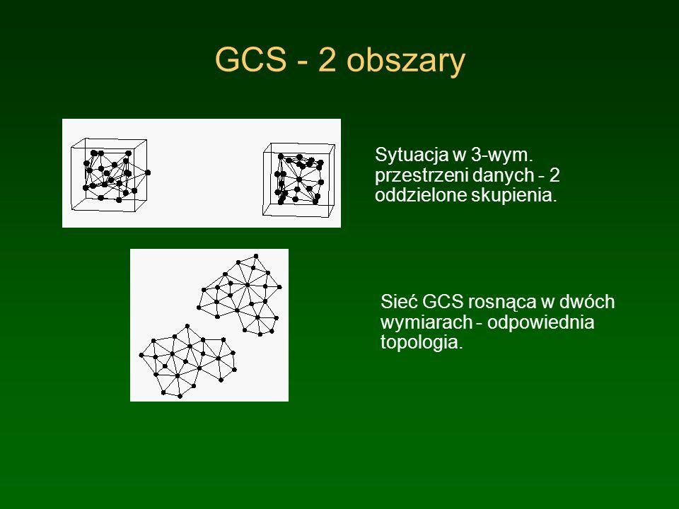 GCS - 2 obszary Sytuacja w 3-wym.przestrzeni danych - 2 oddzielone skupienia.